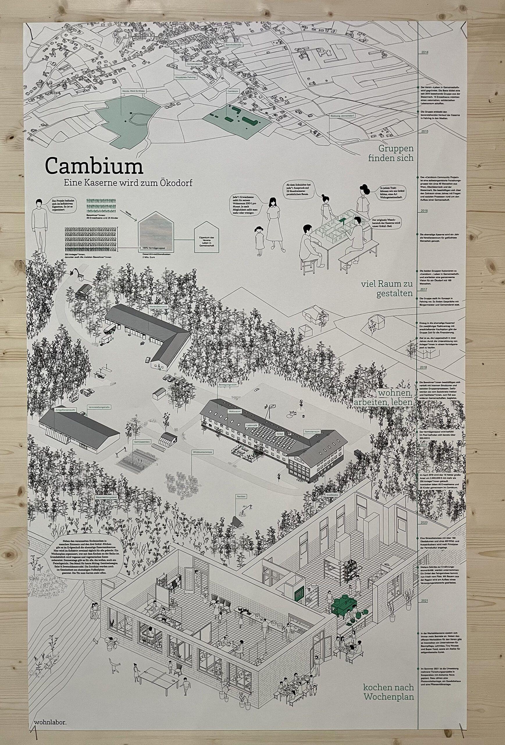 021_plakat-cambium