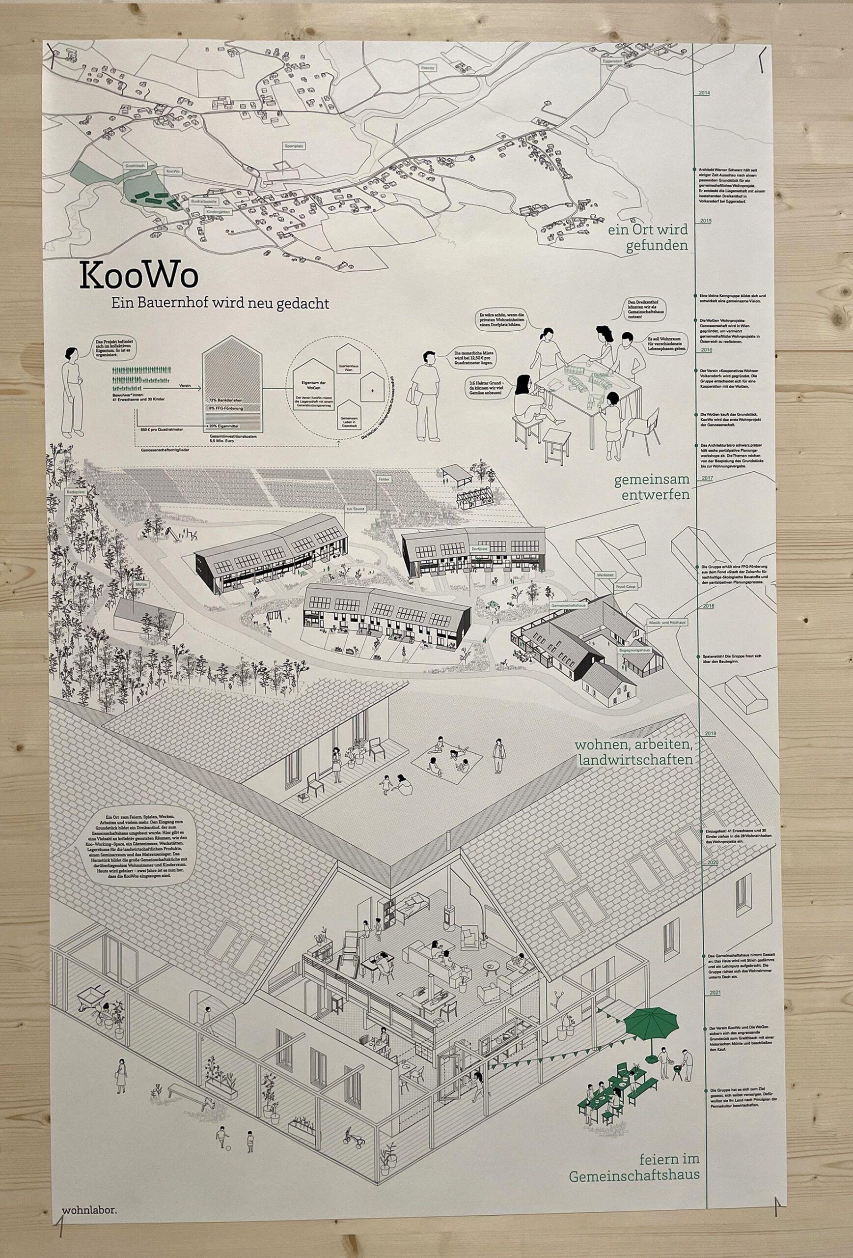 021_plakat-koowo