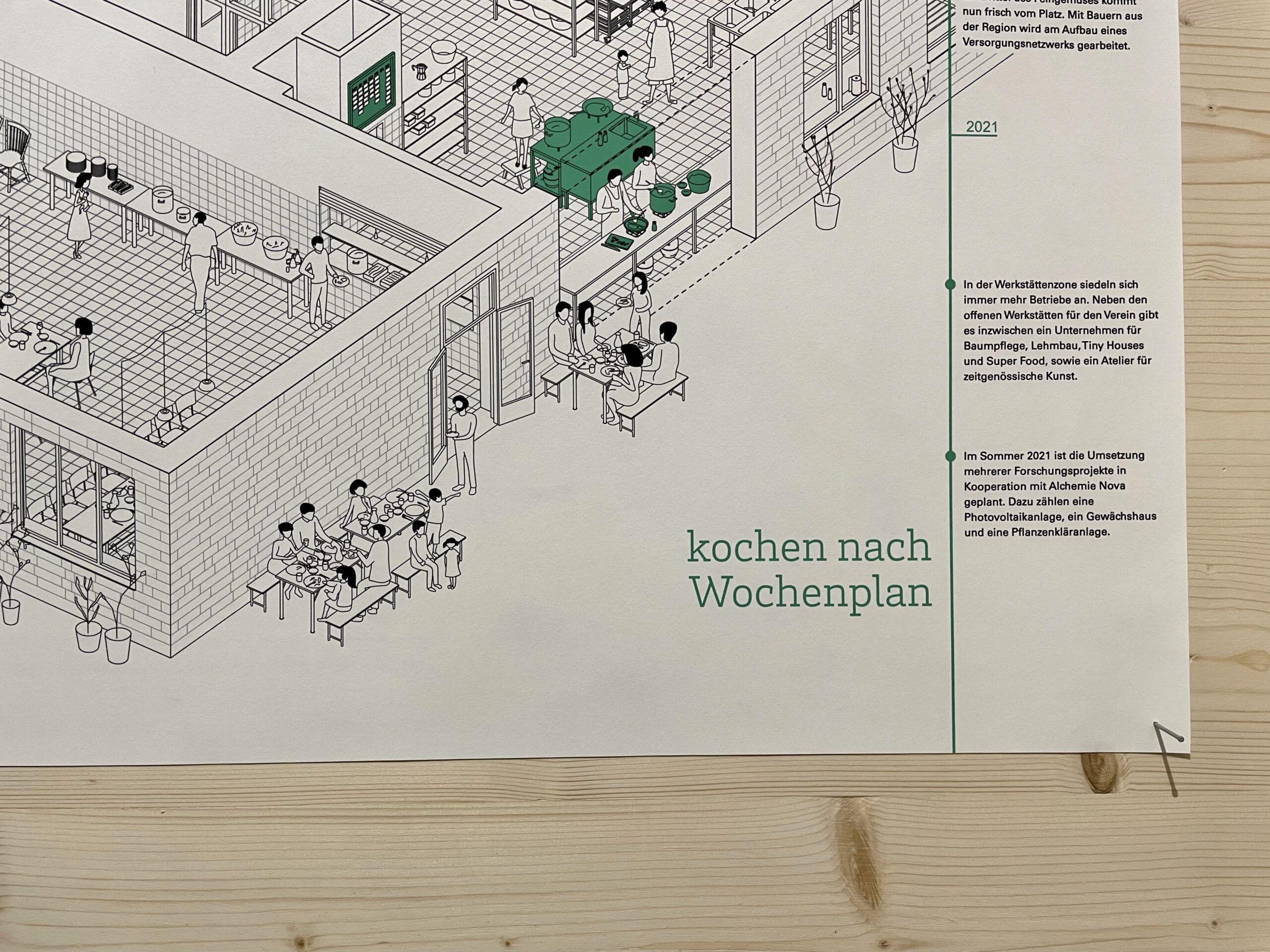 Steiermark Schau, 2021